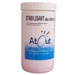 Stabilisant du Chlore 1 kg Atout Piscines